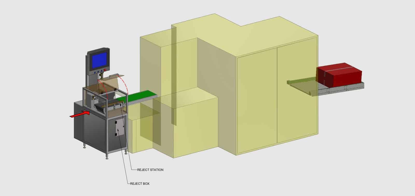 In line aggregation Vericode AutoBox